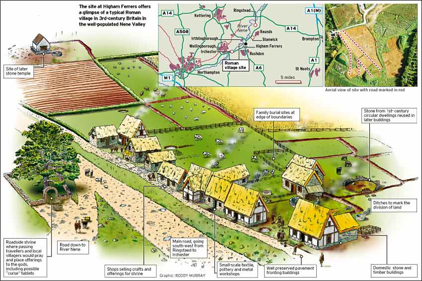 illustration showing the Roman village at Higham Ferrers
